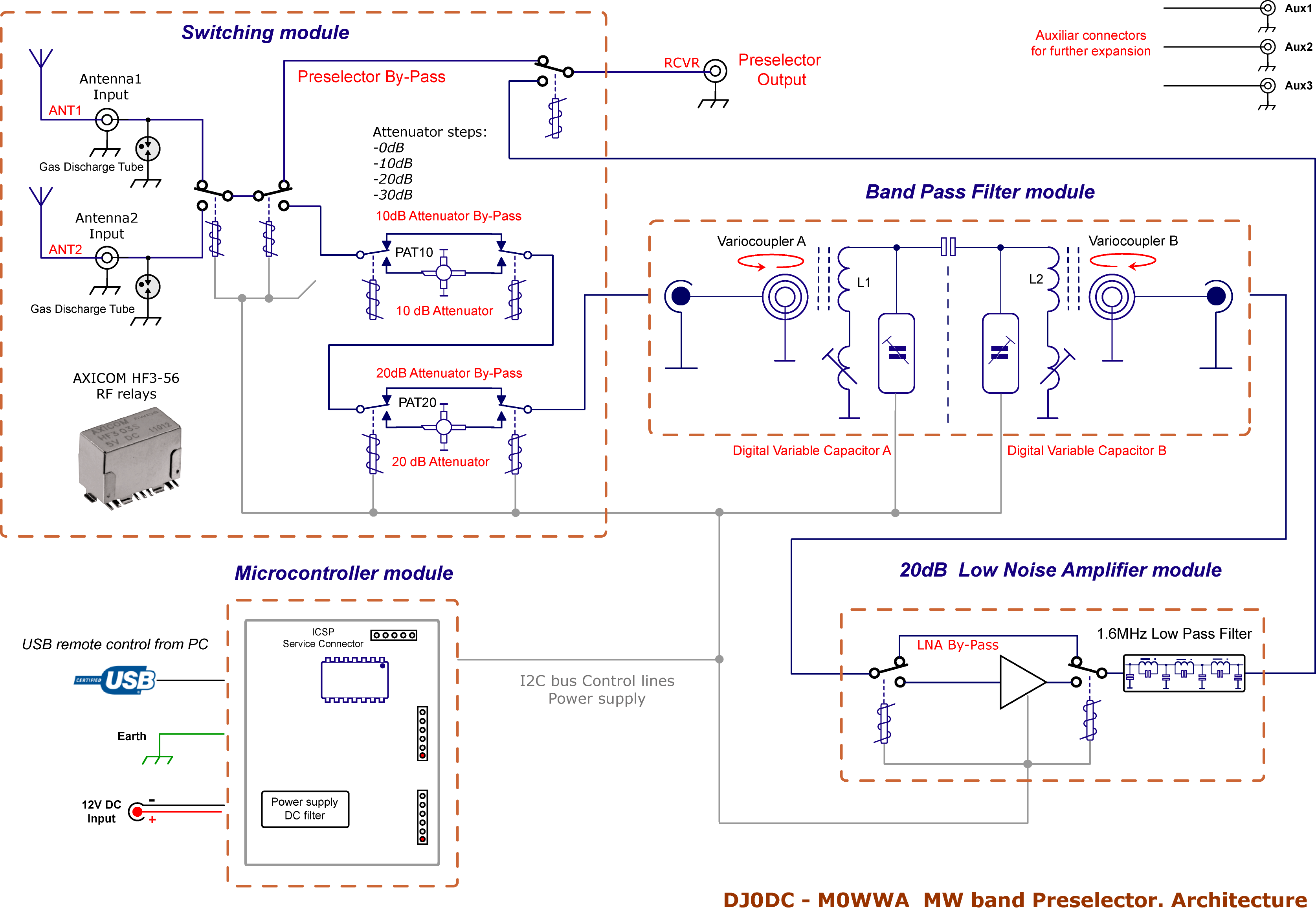 M0wwa Mf Band Preselector Lc Circuit Aka Tank Or Resonant The Circuitry Diagram